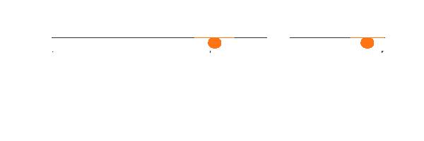 TecnoIglesia